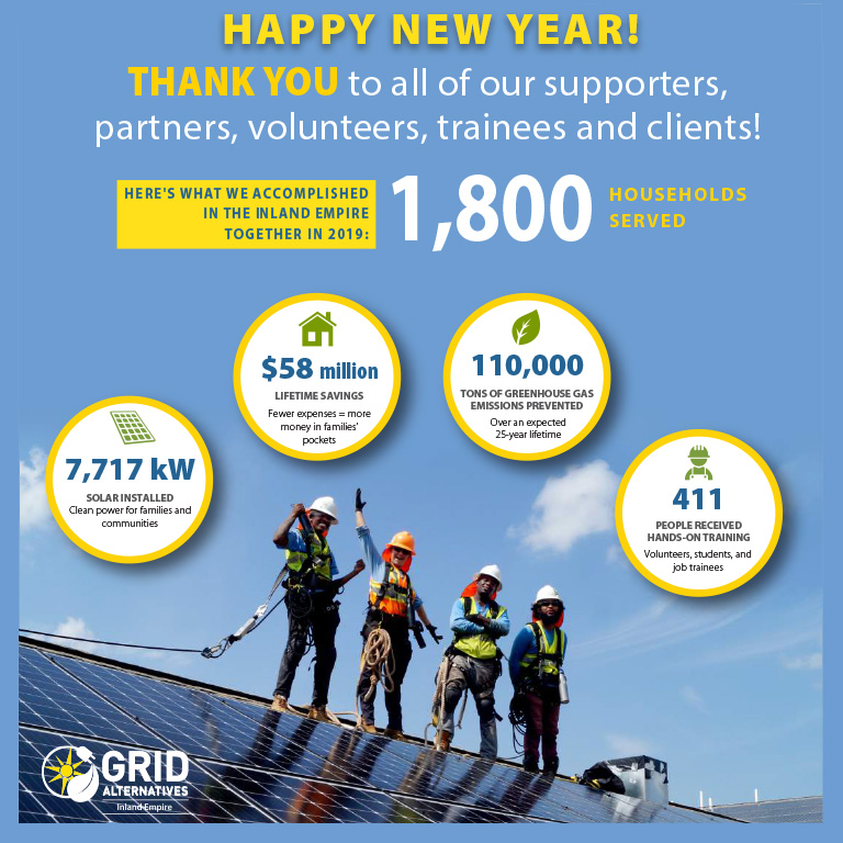 GRID IE Infograph highlighting 2019 Milestones